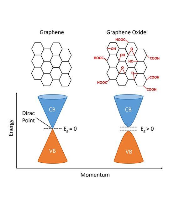 graphene_single_2